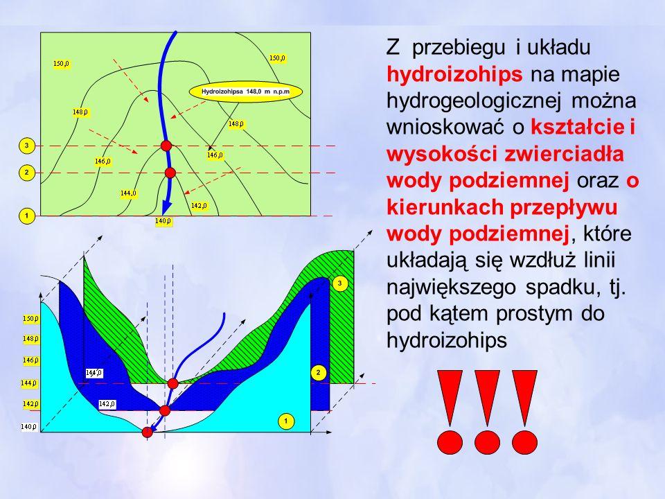 Z przebiegu i układu hydroizohips na mapie hydrogeologicznej można wnioskować o kształcie i wysokości zwierciadła wody podziemnej oraz o kierunkach pr
