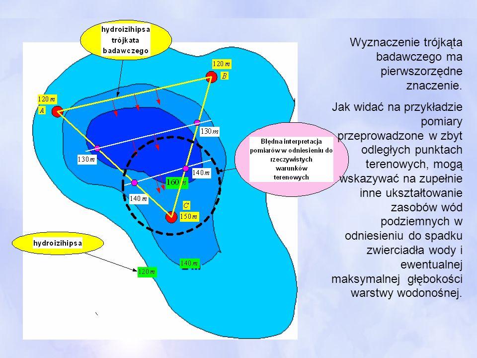 Wyznaczenie trójkąta badawczego ma pierwszorzędne znaczenie. Jak widać na przykładzie pomiary przeprowadzone w zbyt odległych punktach terenowych, mog