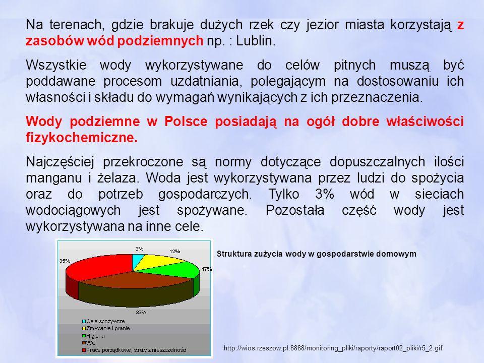 Na terenach, gdzie brakuje dużych rzek czy jezior miasta korzystają z zasobów wód podziemnych np. : Lublin. Wszystkie wody wykorzystywane do celów pit