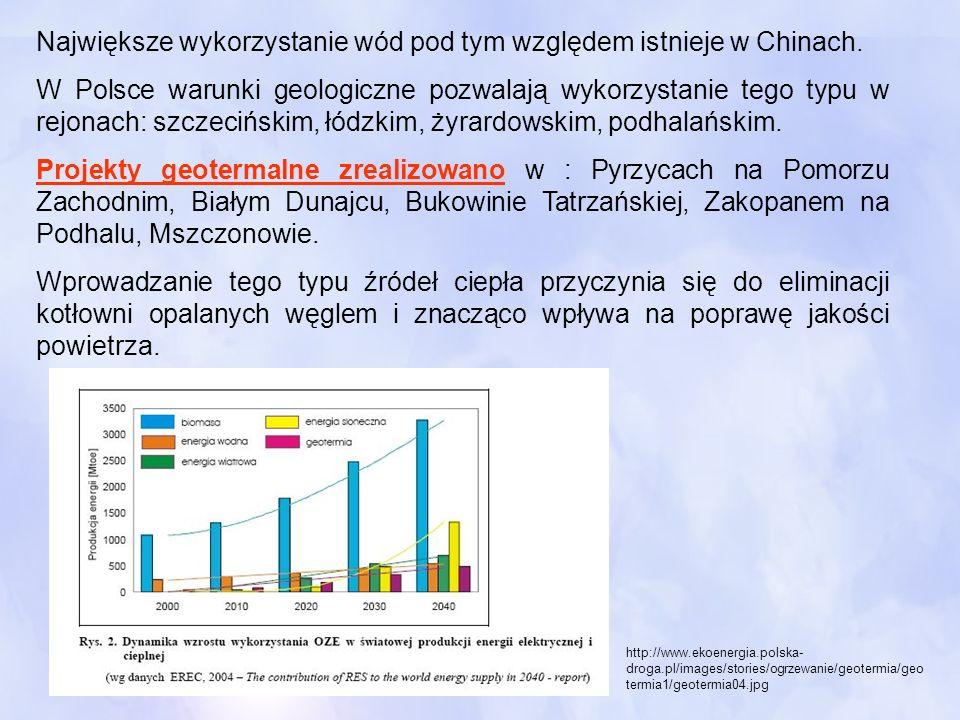 Największe wykorzystanie wód pod tym względem istnieje w Chinach. W Polsce warunki geologiczne pozwalają wykorzystanie tego typu w rejonach: szczecińs