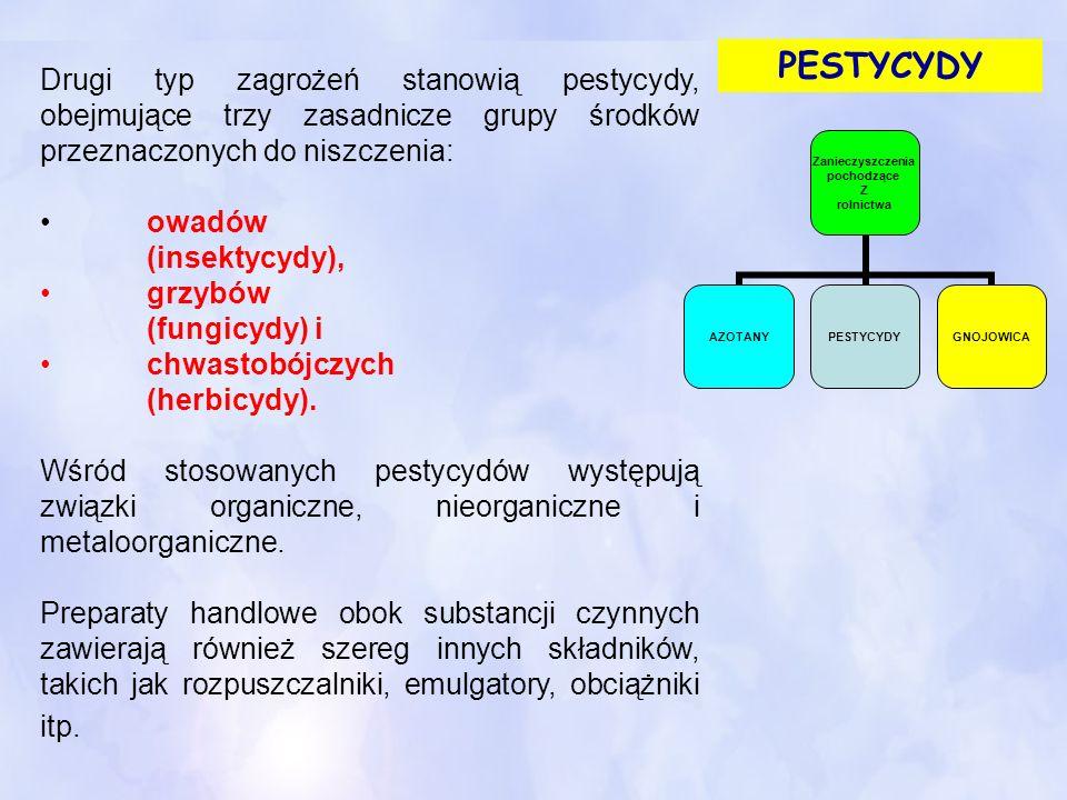 Drugi typ zagrożeń stanowią pestycydy, obejmujące trzy zasadnicze grupy środków przeznaczonych do niszczenia: owadów (insektycydy), grzybów (fungicydy