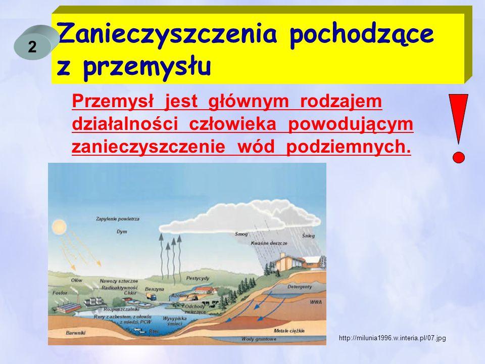 Zanieczyszczenia pochodzące z przemysłu Przemysł jest głównym rodzajem działalności człowieka powodującym zanieczyszczenie wód podziemnych. 2 http://m