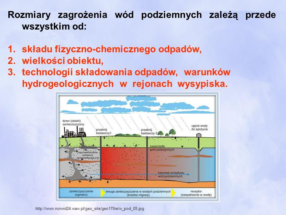 Rozmiary zagrożenia wód podziemnych zależą przede wszystkim od: 1.składu fizyczno-chemicznego odpadów, 2.wielkości obiektu, 3.technologii składowania