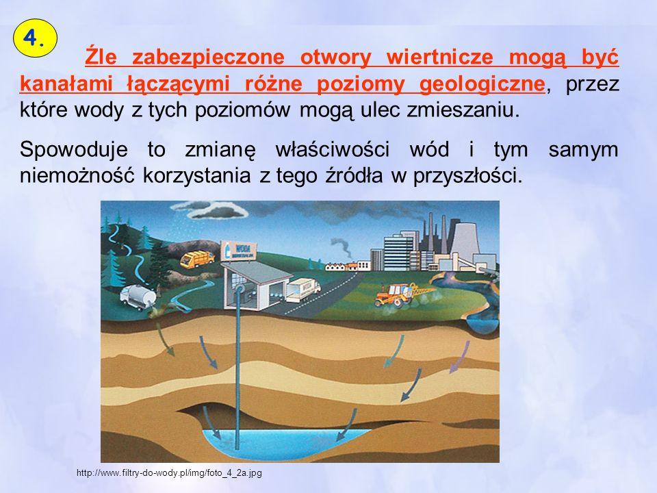 Źle zabezpieczone otwory wiertnicze mogą być kanałami łączącymi różne poziomy geologiczne, przez które wody z tych poziomów mogą ulec zmieszaniu. Spow