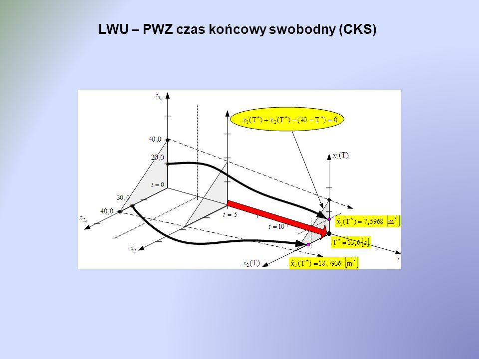 LWU – PWZ czas końcowy swobodny (CKS)