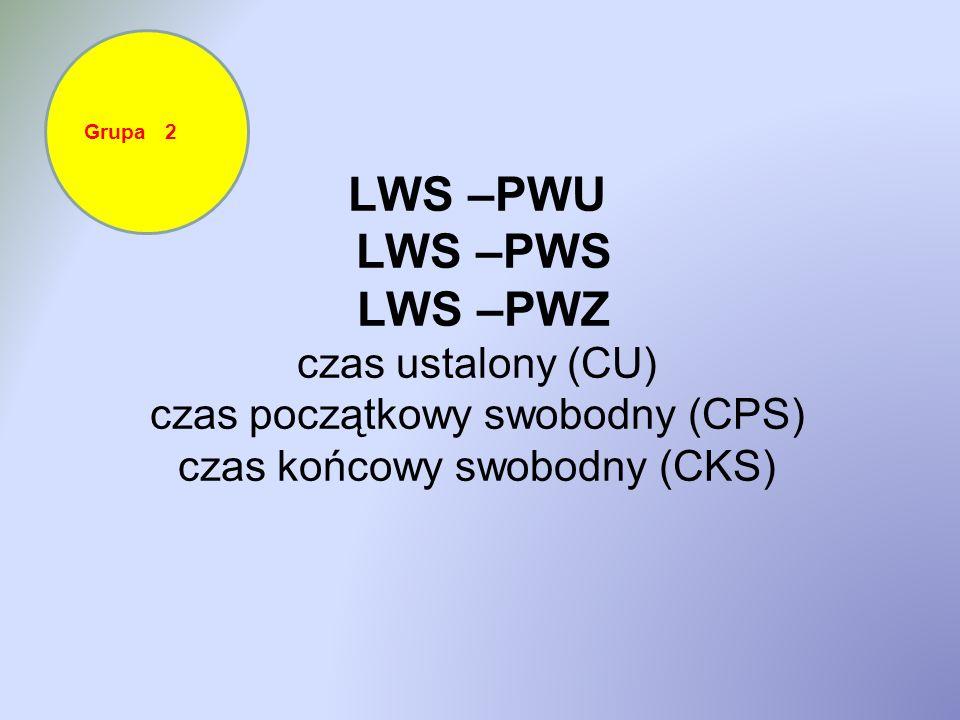 LWS –PWU LWS –PWS LWS –PWZ czas ustalony (CU) czas początkowy swobodny (CPS) czas końcowy swobodny (CKS) Grupa 2
