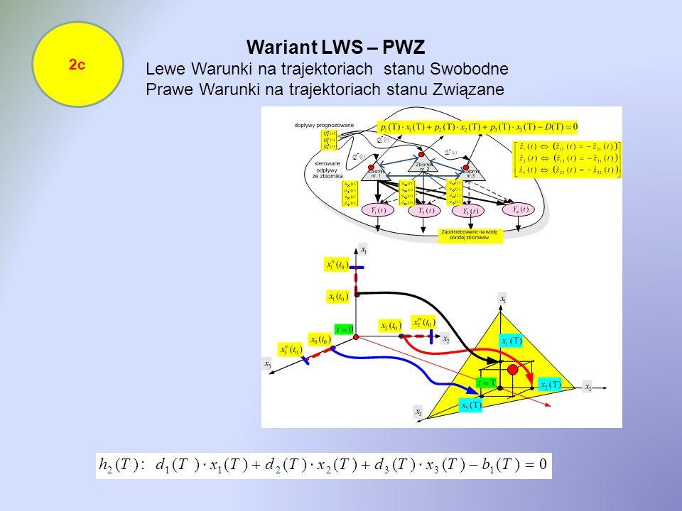 Wariant LWS – PWZ Lewe Warunki na trajektoriach stanu Swobodne Prawe Warunki na trajektoriach stanu Związane 2c