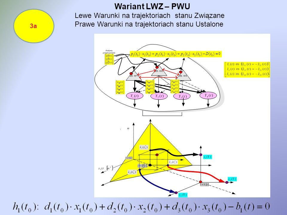 Wariant LWZ – PWU Lewe Warunki na trajektoriach stanu Związane Prawe Warunki na trajektoriach stanu Ustalone 3a