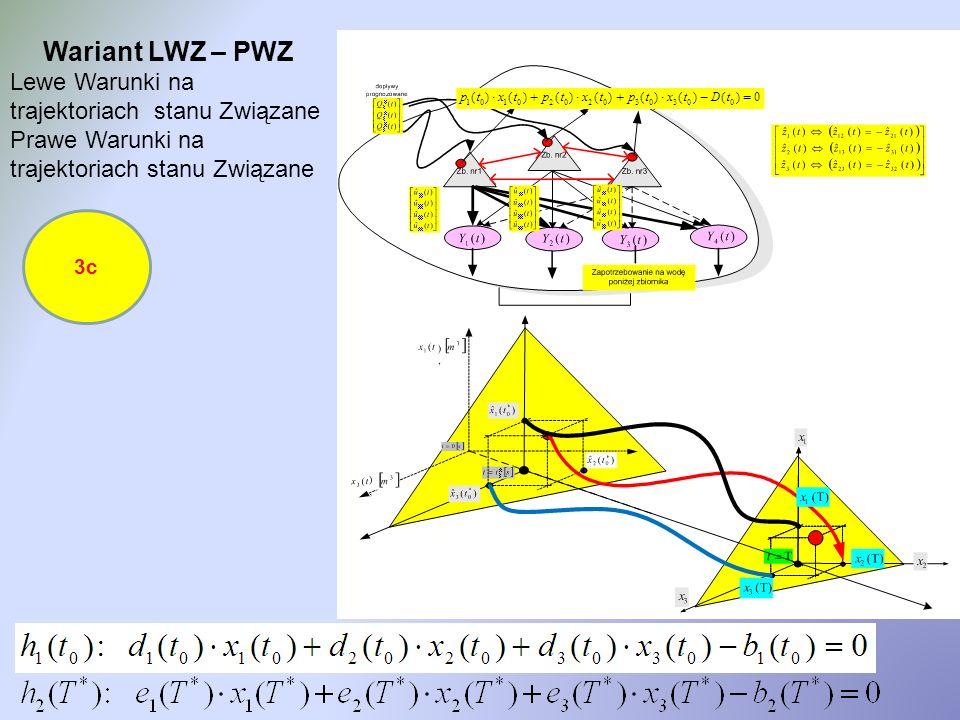 Wariant LWZ – PWZ Lewe Warunki na trajektoriach stanu Związane Prawe Warunki na trajektoriach stanu Związane 3c