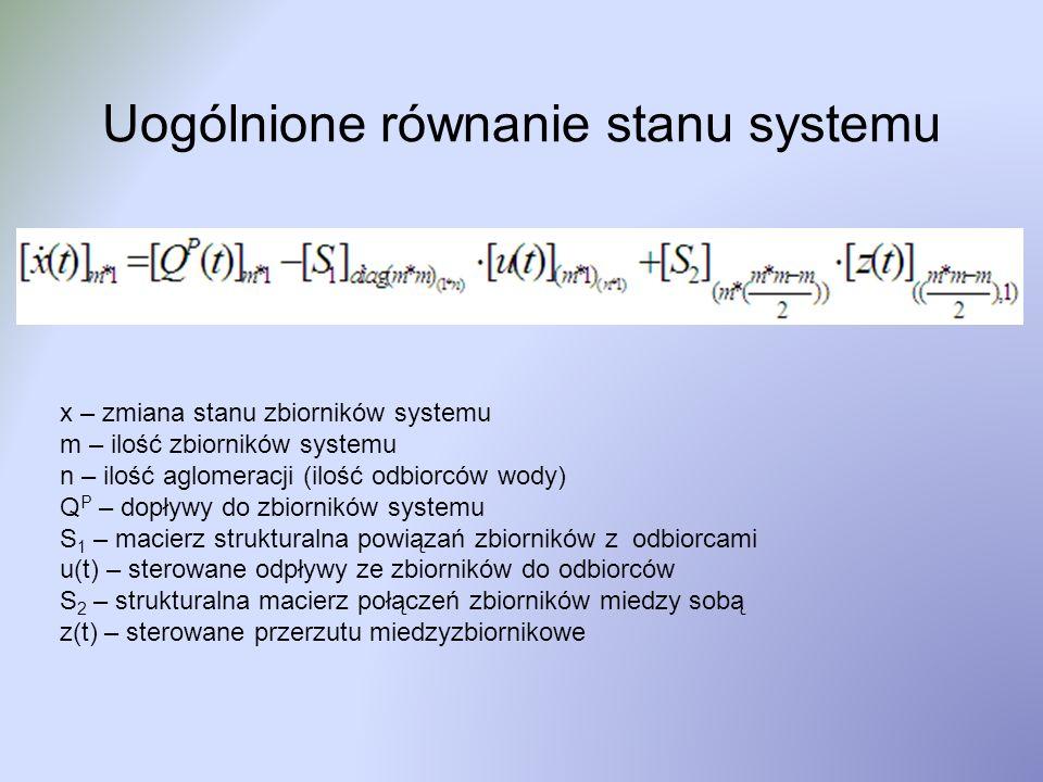 Uogólnione równanie stanu systemu x – zmiana stanu zbiorników systemu m – ilość zbiorników systemu n – ilość aglomeracji (ilość odbiorców wody) Q P –
