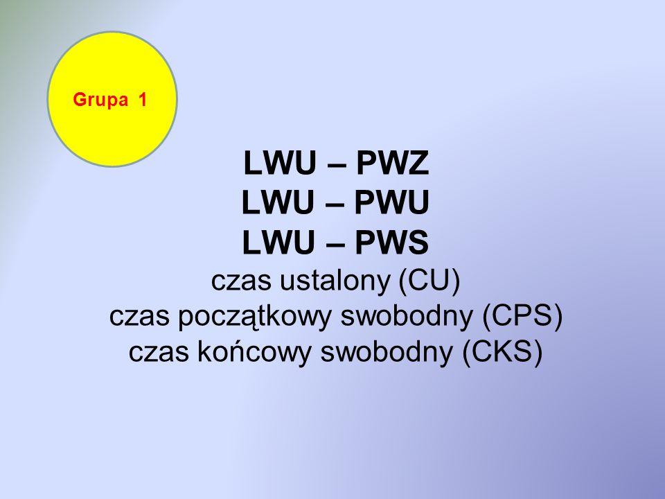 LWU – PWZ LWU – PWU LWU – PWS czas ustalony (CU) czas początkowy swobodny (CPS) czas końcowy swobodny (CKS) Grupa 1