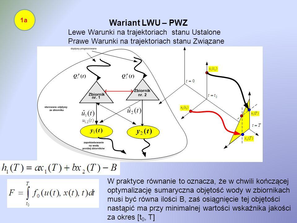 Wariant LWU – PWZ Lewe Warunki na trajektoriach stanu Ustalone Prawe Warunki na trajektoriach stanu Związane W praktyce równanie to oznacza, że w chwi