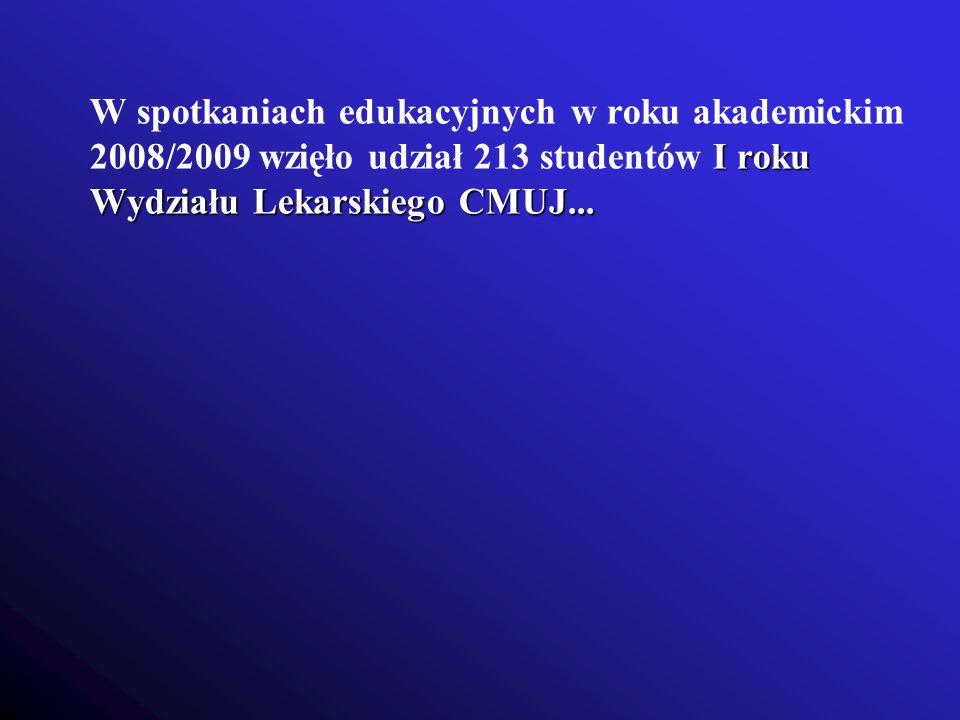 I roku Wydziału Lekarskiego CMUJ... W spotkaniach edukacyjnych w roku akademickim 2008/2009 wzięło udział 213 studentów I roku Wydziału Lekarskiego CM