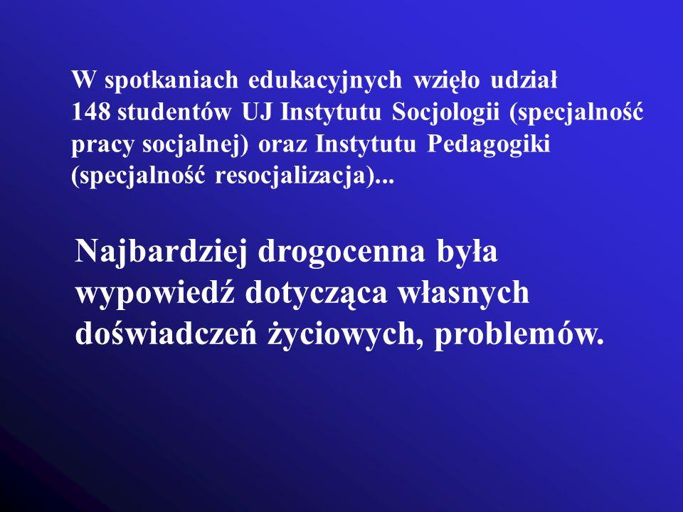 W spotkaniach edukacyjnych wzięło udział 148 studentów UJ Instytutu Socjologii (specjalność pracy socjalnej) oraz Instytutu Pedagogiki (specjalność re