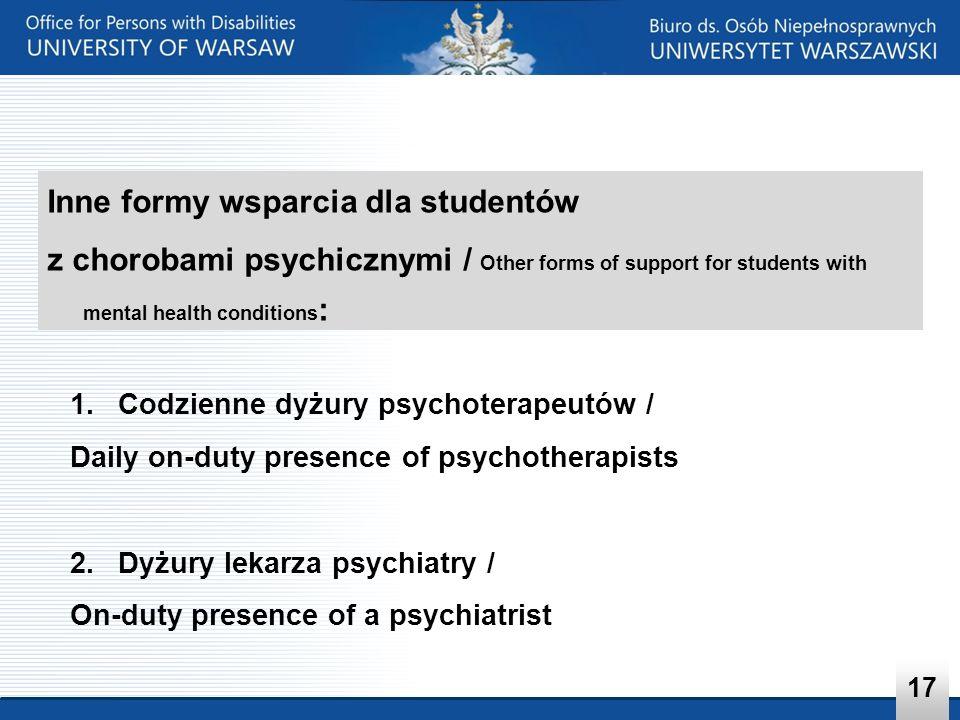 Inne formy wsparcia dla studentów z chorobami psychicznymi / Other forms of support for students with mental health conditions : 1.Codzienne dyżury ps