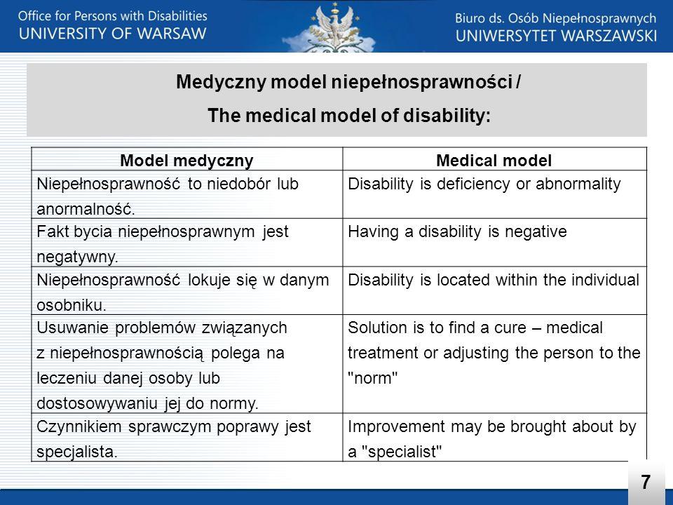 Medyczny model niepełnosprawności / The medical model of disability: Model medycznyMedical model Niepełnosprawność to niedobór lub anormalność. Disabi