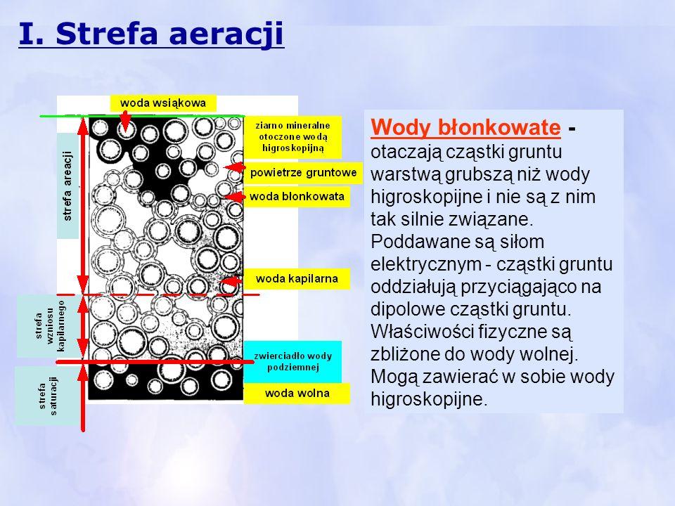 Wody błonkowate - otaczają cząstki gruntu warstwą grubszą niż wody higroskopijne i nie są z nim tak silnie związane. Poddawane są siłom elektrycznym -
