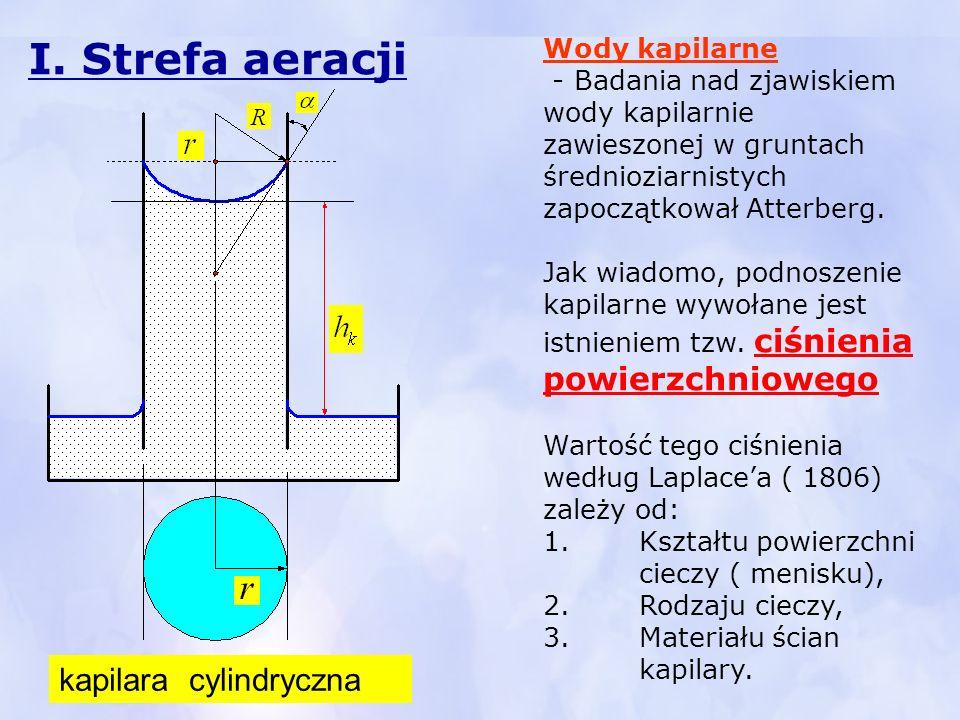 Wody kapilarne - Badania nad zjawiskiem wody kapilarnie zawieszonej w gruntach średnioziarnistych zapoczątkował Atterberg. Jak wiadomo, podnoszenie ka