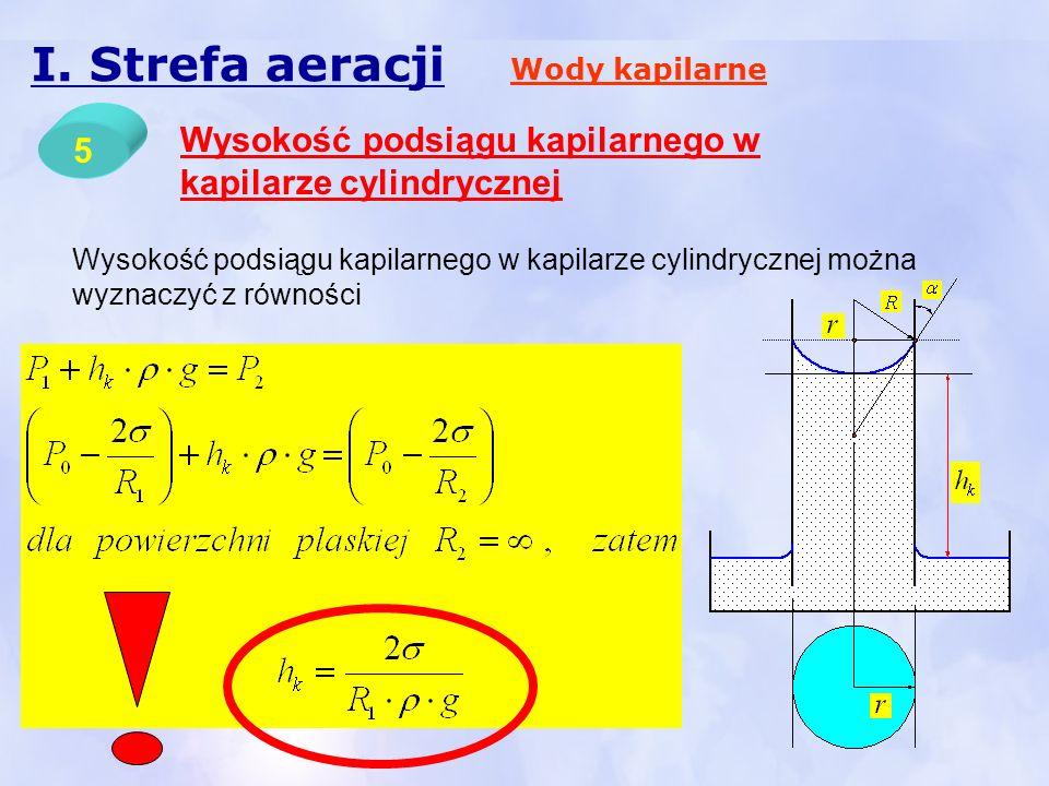 5 I. Strefa aeracji Wody kapilarne Wysokość podsiągu kapilarnego w kapilarze cylindrycznej Wysokość podsiągu kapilarnego w kapilarze cylindrycznej moż