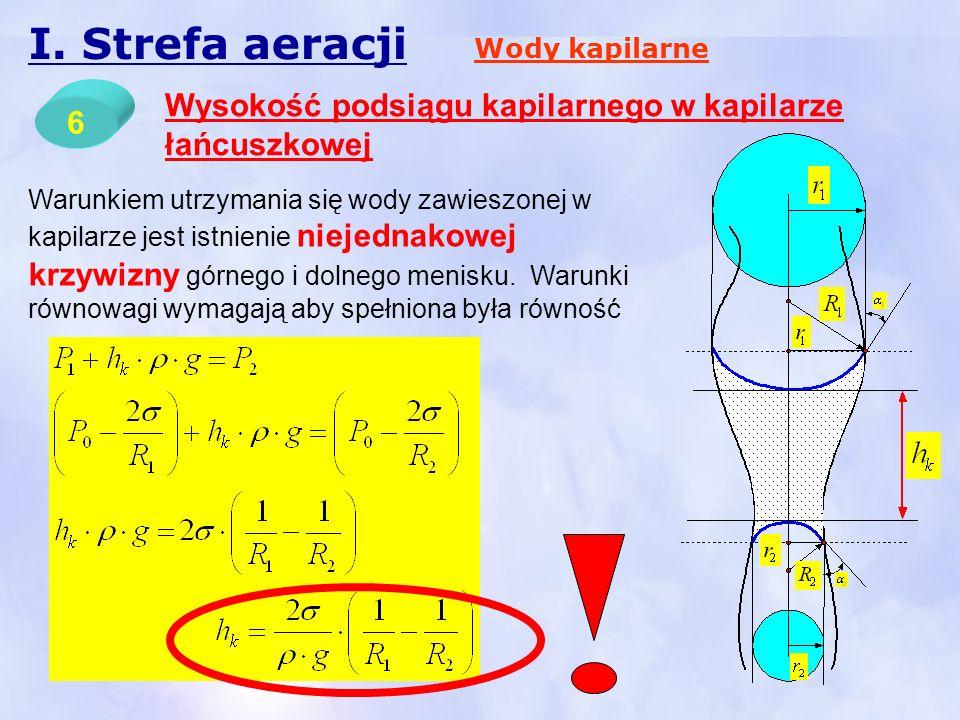 I. Strefa aeracji Wody kapilarne 6 Wysokość podsiągu kapilarnego w kapilarze łańcuszkowej Warunkiem utrzymania się wody zawieszonej w kapilarze jest i