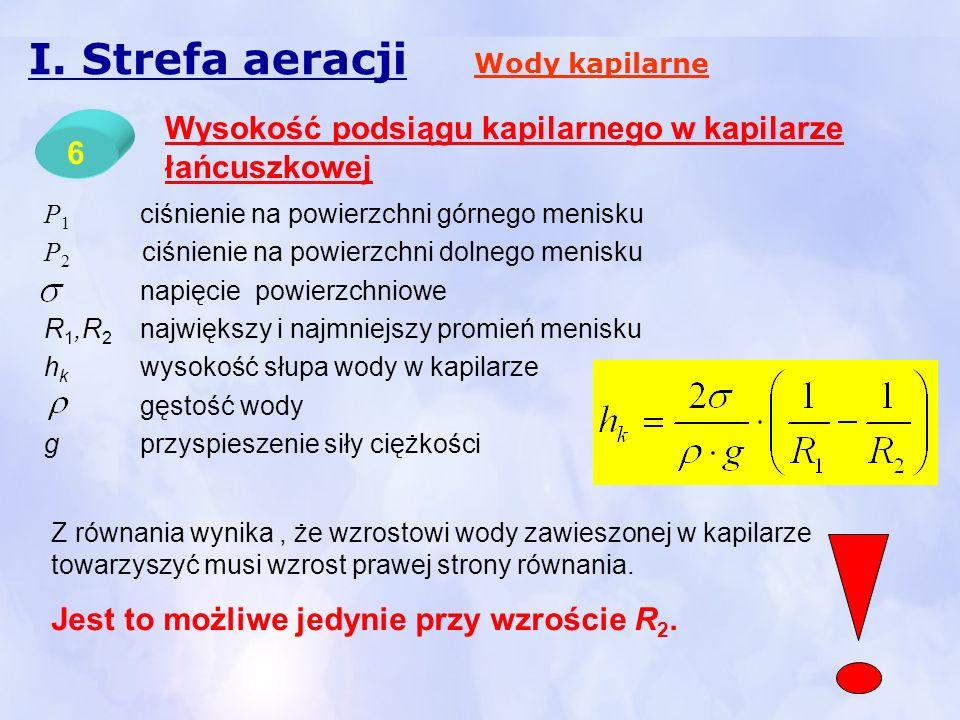 I. Strefa aeracji Wody kapilarne 6 Wysokość podsiągu kapilarnego w kapilarze łańcuszkowej P 1 ciśnienie na powierzchni górnego menisku P 2 ciśnienie n