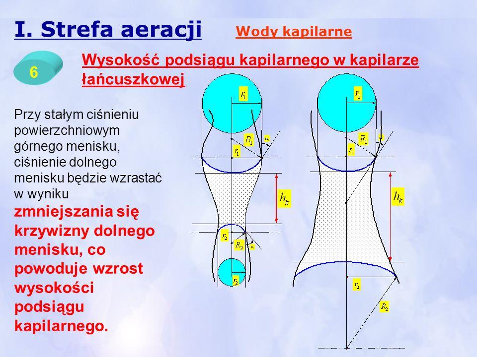 I. Strefa aeracji Wody kapilarne 6 Wysokość podsiągu kapilarnego w kapilarze łańcuszkowej Przy stałym ciśnieniu powierzchniowym górnego menisku, ciśni