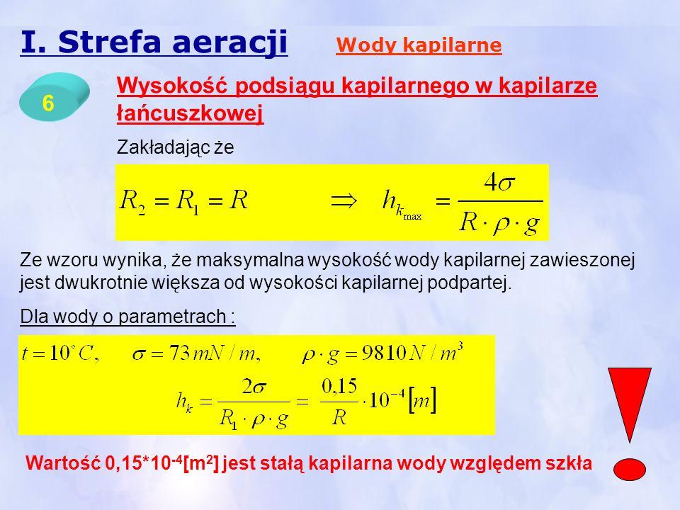 I. Strefa aeracji Wody kapilarne 6 Wysokość podsiągu kapilarnego w kapilarze łańcuszkowej Zakładając że Ze wzoru wynika, że maksymalna wysokość wody k