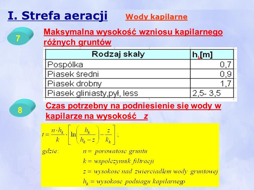 I. Strefa aeracji Wody kapilarne 7 Maksymalna wysokość wzniosu kapilarnego różnych gruntów 8 Czas potrzebny na podniesienie się wody w kapilarze na wy