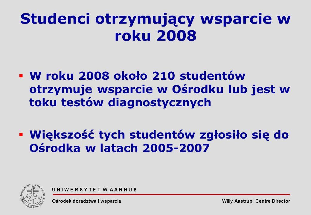 Willy Aastrup, Centre Director U N I W E R S Y T E T W A A R H U S Ośrodek doradztwa i wsparcia Studenci otrzymujący wsparcie w roku 2008 W roku 2008 około 210 studentów otrzymuje wsparcie w Ośrodku lub jest w toku testów diagnostycznych Większość tych studentów zgłosiło się do Ośrodka w latach 2005-2007