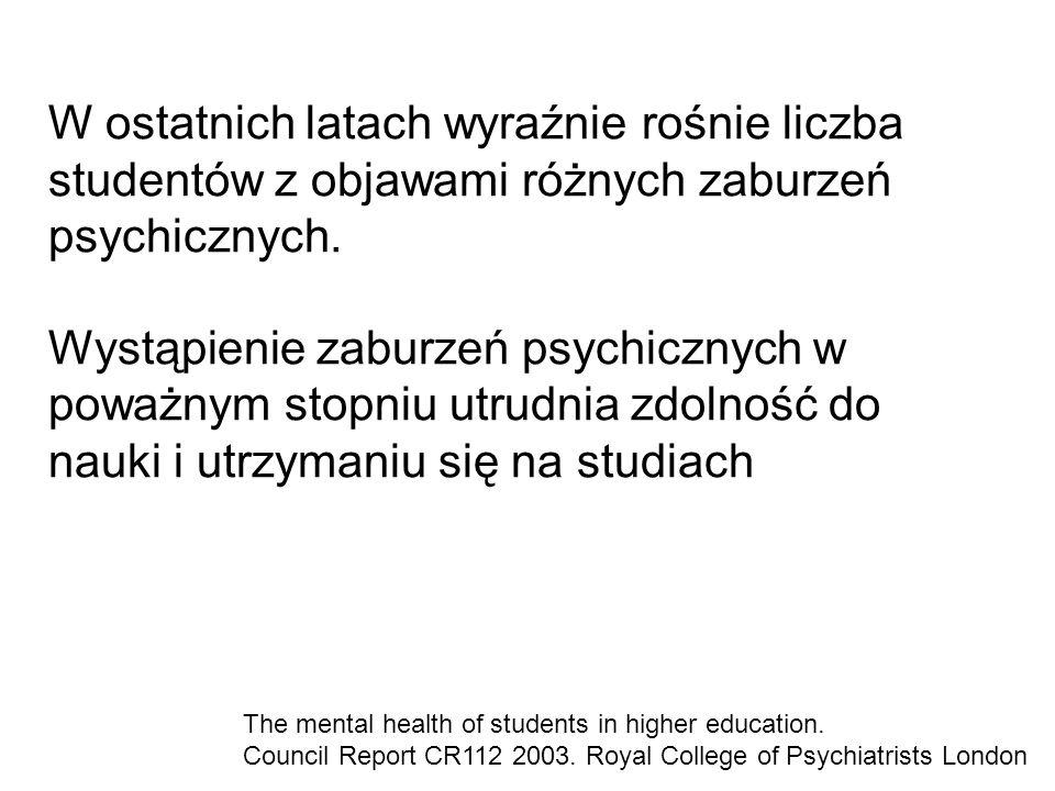 Tabela Występowanie zaburzeń psychicznych wśród młodzieży i osób młodych The mental health of students in higher education.