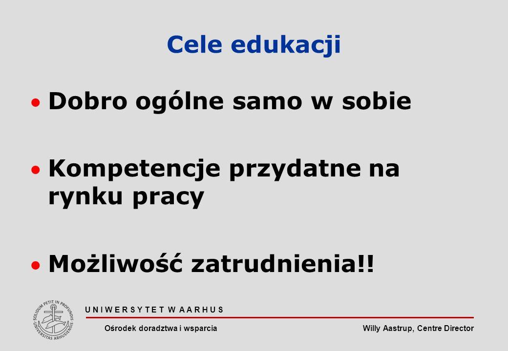 Willy Aastrup, Centre Director U N I W E R S Y T E T W A A R H U S Ośrodek doradztwa i wsparcia Cele edukacji Dobro ogólne samo w sobie Kompetencje przydatne na rynku pracy Możliwość zatrudnienia!!