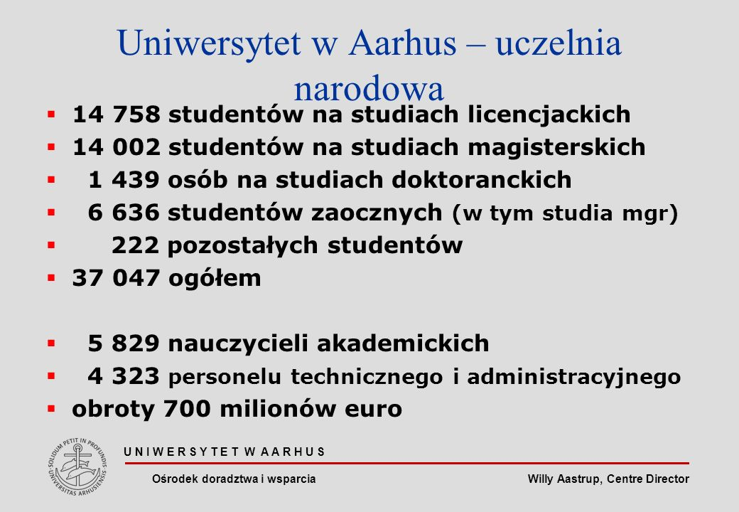 Willy Aastrup, Centre Director Uniwersytet w Aarhus – uczelnia narodowa U N I W E R S Y T E T W A A R H U S Ośrodek doradztwa i wsparcia 14 758 studentów na studiach licencjackich 14 002 studentów na studiach magisterskich 1 439 osób na studiach doktoranckich 6 636 studentów zaocznych (w tym studia mgr) 222 pozostałych studentów 37 047 ogółem 5 829 nauczycieli akademickich 4 323 personelu technicznego i administracyjnego obroty 700 milionów euro