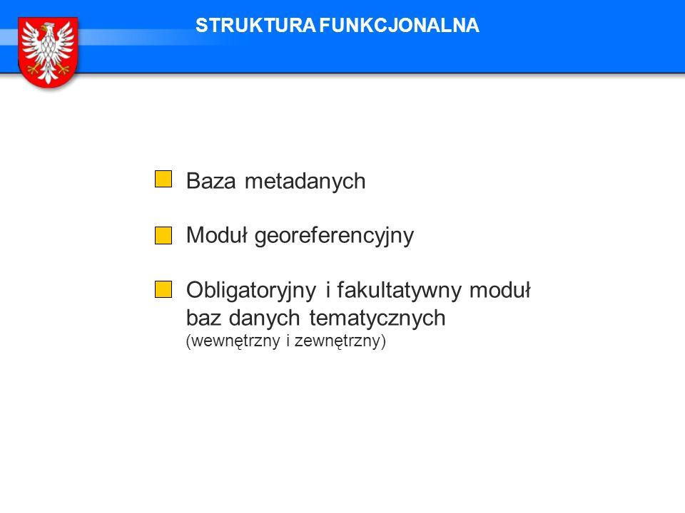 Baza metadanych Moduł georeferencyjny Obligatoryjny i fakultatywny moduł baz danych tematycznych (wewnętrzny i zewnętrzny) STRUKTURA FUNKCJONALNA