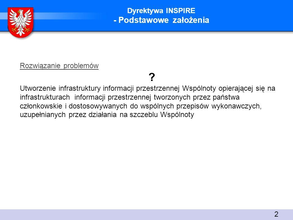 Dyrektywa INSPIRE - Podstawowe założenia Rozwiązanie problemów .