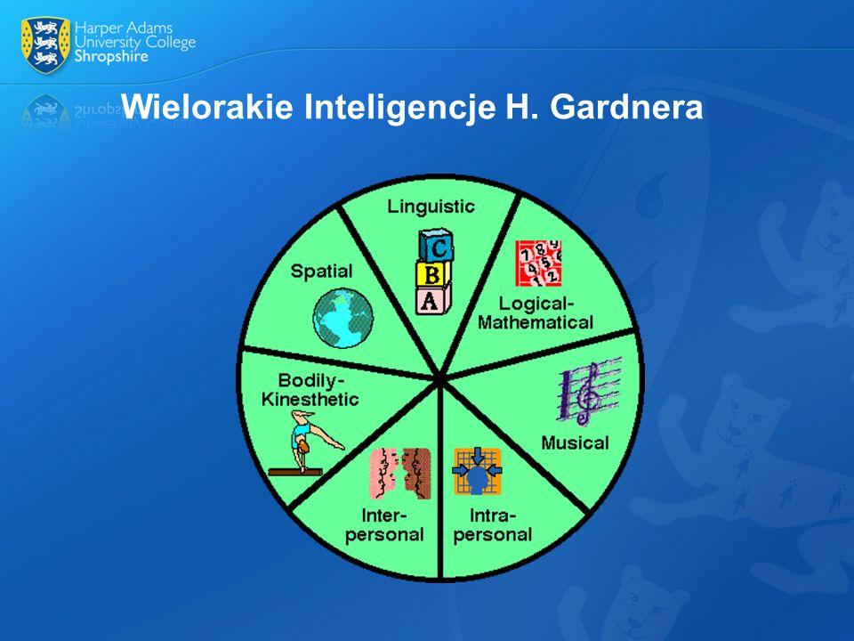 Wielorakie Inteligencje H. Gardnera