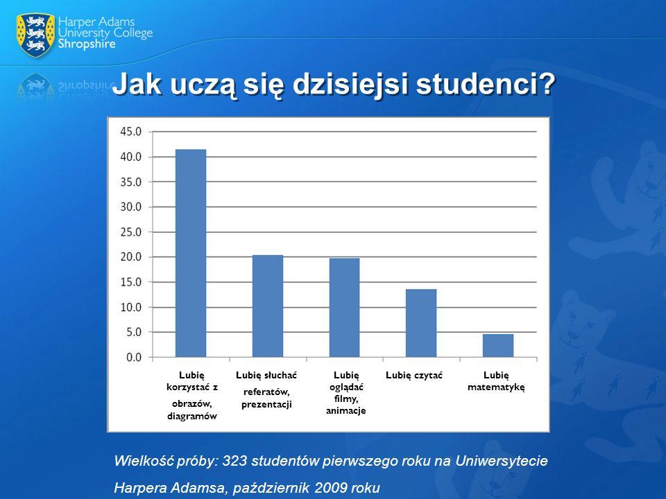 Jak uczą się dzisiejsi studenci? Wielkość próby: 323 studentów pierwszego roku na Uniwersytecie Harpera Adamsa, październik 2009 roku Lubię korzystać