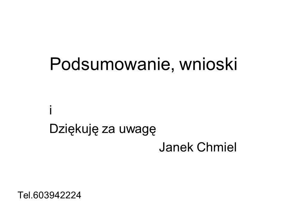 Podsumowanie, wnioski i Dziękuję za uwagę Janek Chmiel Tel.603942224