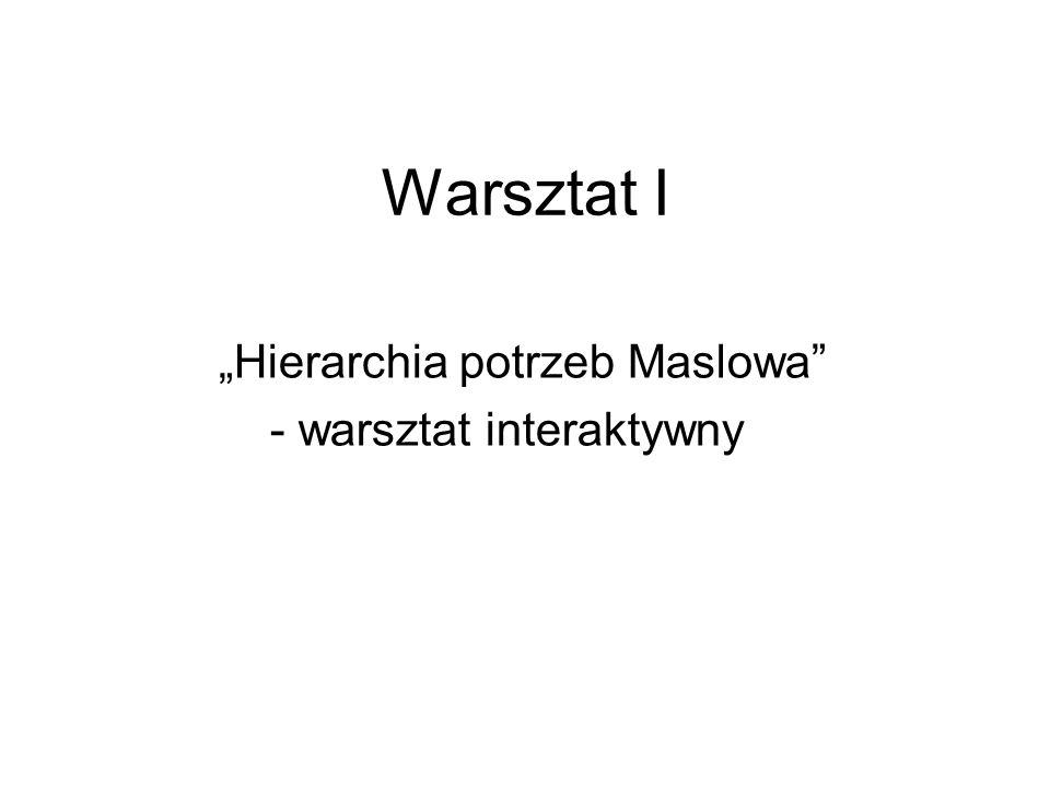 Warsztat I Hierarchia potrzeb Maslowa - warsztat interaktywny