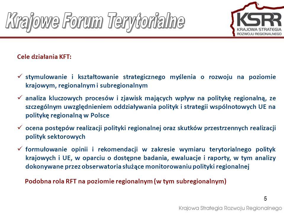 5 Cele działania KFT: stymulowanie i kształtowanie strategicznego myślenia o rozwoju na poziomie krajowym, regionalnym i subregionalnym analiza kluczowych procesów i zjawisk mających wpływ na politykę regionalną, ze szczególnym uwzględnieniem oddziaływania polityk i strategii wspólnotowych UE na politykę regionalną w Polsce ocena postępów realizacji polityki regionalnej oraz skutków przestrzennych realizacji polityk sektorowych formułowanie opinii i rekomendacji w zakresie wymiaru terytorialnego polityk krajowych i UE, w oparciu o dostępne badania, ewaluacje i raporty, w tym analizy dokonywane przez obserwatoria służące monitorowaniu polityki regionalnej Podobna rola RFT na poziomie regionalnym (w tym subregionalnym)