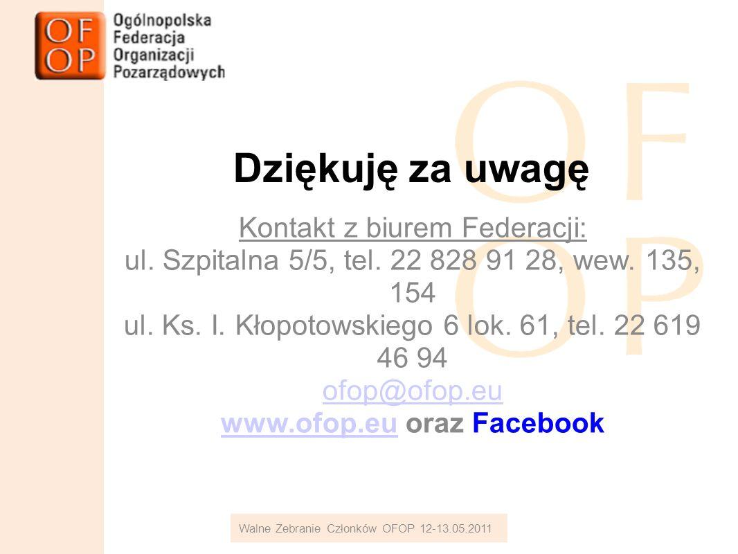 Dziękuję za uwagę Kontakt z biurem Federacji: ul. Szpitalna 5/5, tel.