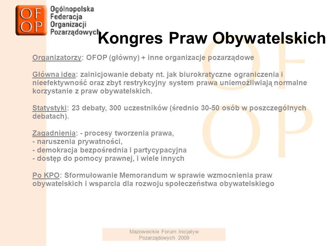 Kongres Praw Obywatelskich Organizatorzy: OFOP (główny) + inne organizacje pozarządowe Główna idea: zainicjowanie debaty nt.