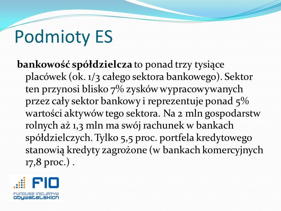 Podmioty ES bankowość spółdzielcza to ponad trzy tysiące placówek (ok. 1/3 całego sektora bankowego). Sektor ten przynosi blisko 7% zysków wypracowywa