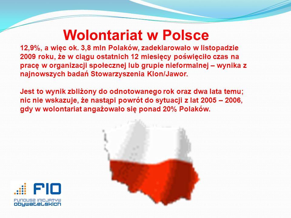 Wolontariat w Polsce 12,9%, a więc ok. 3,8 mln Polaków, zadeklarowało w listopadzie 2009 roku, że w ciągu ostatnich 12 miesięcy poświęciło czas na pra