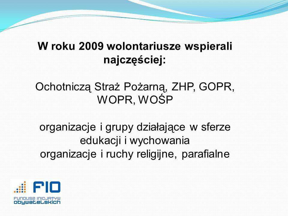 W roku 2009 wolontariusze wspierali najczęściej: Ochotniczą Straż Pożarną, ZHP, GOPR, WOPR, WOŚP organizacje i grupy działające w sferze edukacji i wy