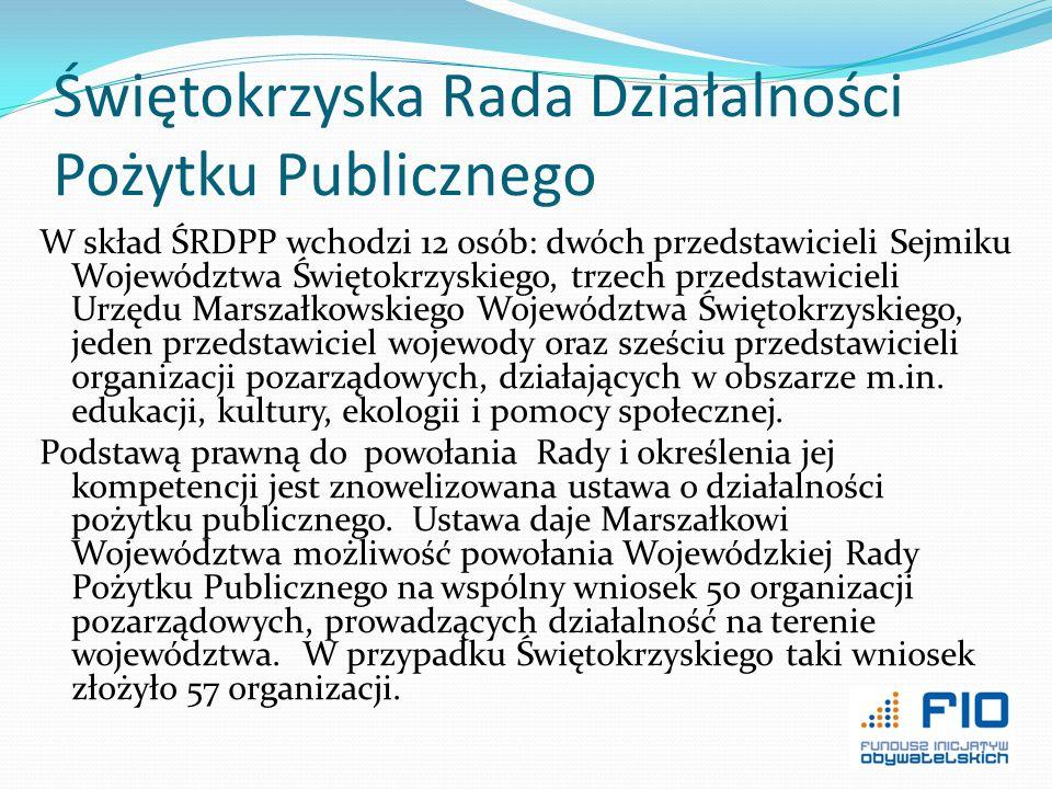 Świętokrzyska Rada Działalności Pożytku Publicznego W skład ŚRDPP wchodzi 12 osób: dwóch przedstawicieli Sejmiku Województwa Świętokrzyskiego, trzech