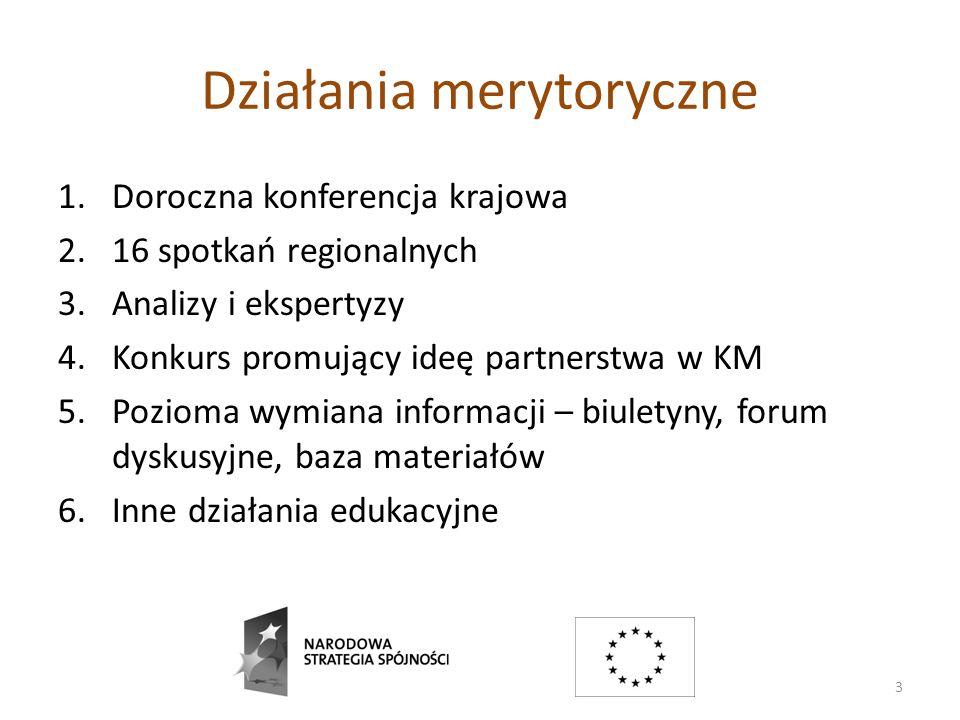 Działania merytoryczne 1.Doroczna konferencja krajowa 2.16 spotkań regionalnych 3.Analizy i ekspertyzy 4.Konkurs promujący ideę partnerstwa w KM 5.Poz