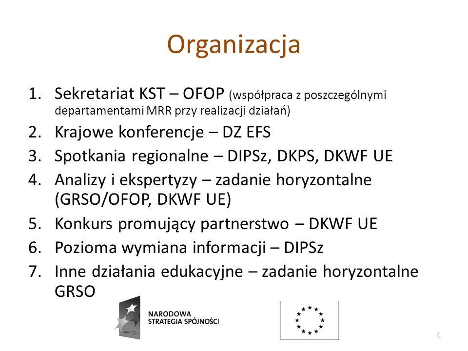 Organizacja 1.Sekretariat KST – OFOP (współpraca z poszczególnymi departamentami MRR przy realizacji działań) 2.Krajowe konferencje – DZ EFS 3.Spotkania regionalne – DIPSz, DKPS, DKWF UE 4.Analizy i ekspertyzy – zadanie horyzontalne (GRSO/OFOP, DKWF UE) 5.Konkurs promujący partnerstwo – DKWF UE 6.Pozioma wymiana informacji – DIPSz 7.Inne działania edukacyjne – zadanie horyzontalne GRSO 4