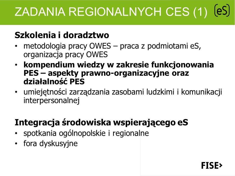 ZADANIA REGIONALNYCH CES (2) Reprezentowanie środowiska wspierającego eS reprezentowanie OWES, podejmowanie interwencji współpraca z Krajowym CES zabieganie o jasne wykładnie prawa i rekomendacje Promocja i informacja portal www.ekonomiaspoleczna.pl - baza OWES, mapa PES, newsy i ogłoszeniawww.ekonomiaspoleczna.pl informacje i publikacje dot.