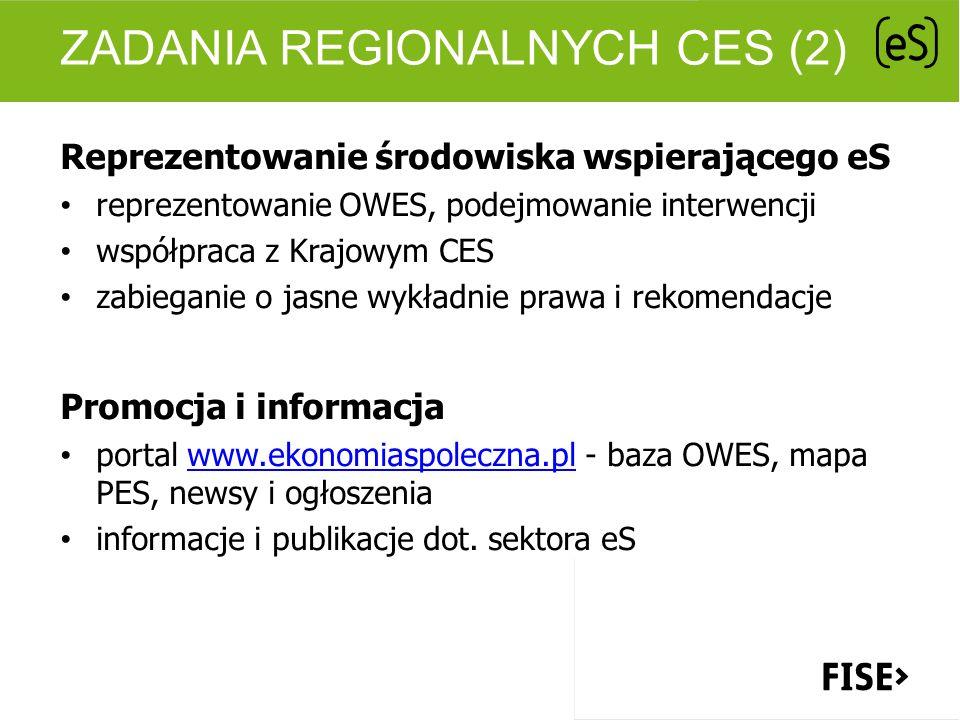 ZADANIA REGIONALNYCH CES (2) Reprezentowanie środowiska wspierającego eS reprezentowanie OWES, podejmowanie interwencji współpraca z Krajowym CES zabi