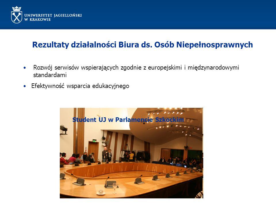 Rezultaty działalności Biura ds.